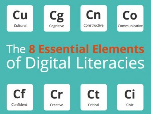 8essentialelementsofdigitalliteracy