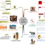 Cartes heuristiques et histoire (Histoire de bloguer)