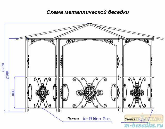 metallicheskay-besedka-shestigrannya-chertezh-karkasa