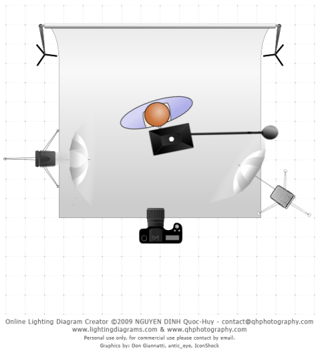 lighting diagram 1315247885 Play ball (portrait + diagramme)
