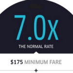 Could Uber's Surge Pricing become Uber's failing