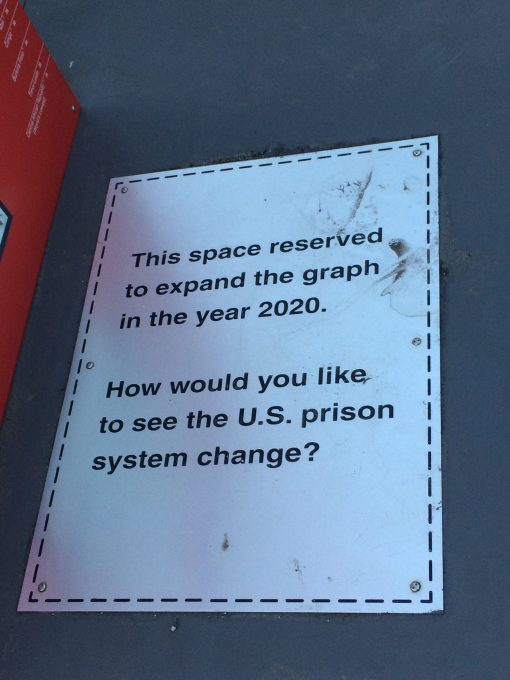 Thought provoking question from the Eastern State Penitentiary in Philadelphia.
