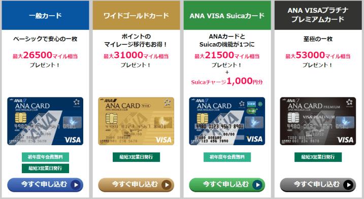 FireShot Capture 15 - ANA VISAカード|クレジットカードの三井_ - http___www.smbc-card.com_camp_ana_a141020_index.jsp