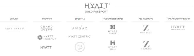 FireShot Capture 90 - Hotel Reservations I Book Hotel Rooms Online - Hyatt_ - https___www.hyatt.com_