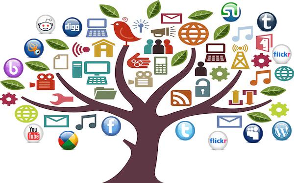socialmediatree