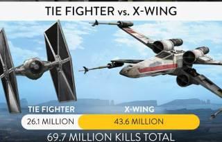 star-wars-battlefront-infopgrahicF