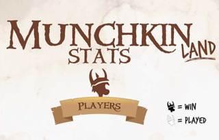 munchkin-infographicFa