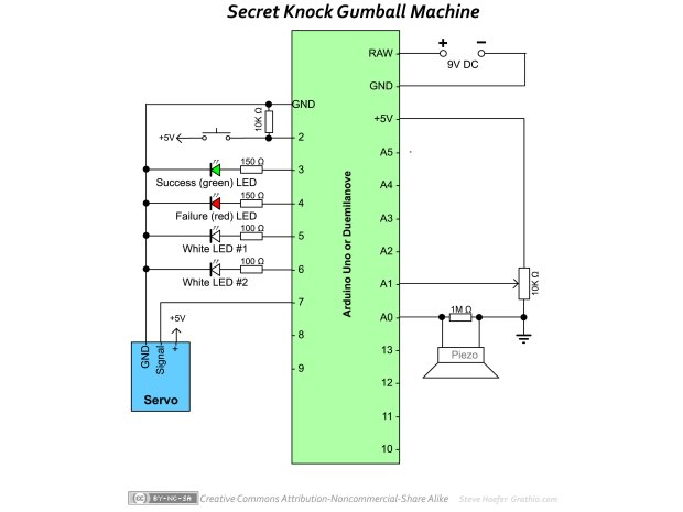 Secret-Knock Gumball Machine