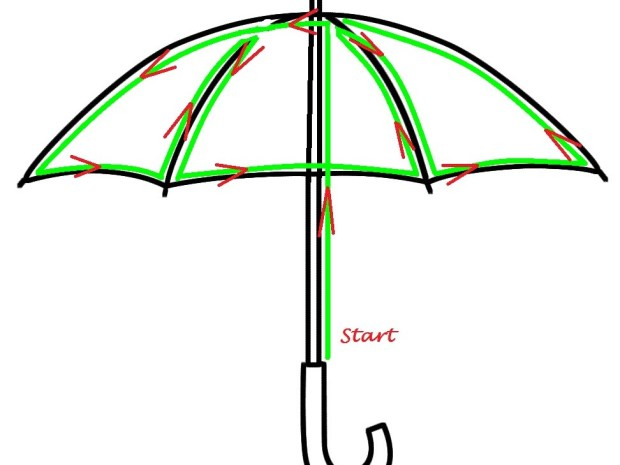 EZ-EL Wire Children's Umbrella