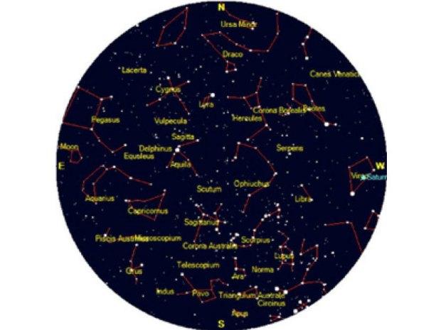 Pin-Hole Planetarium