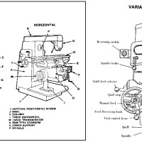 Image (1) Milling-machine-terminology.jpg for post 118801