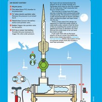 compressed_air_rocket_illo_small