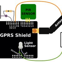 Sensor Sentinel System Diagram