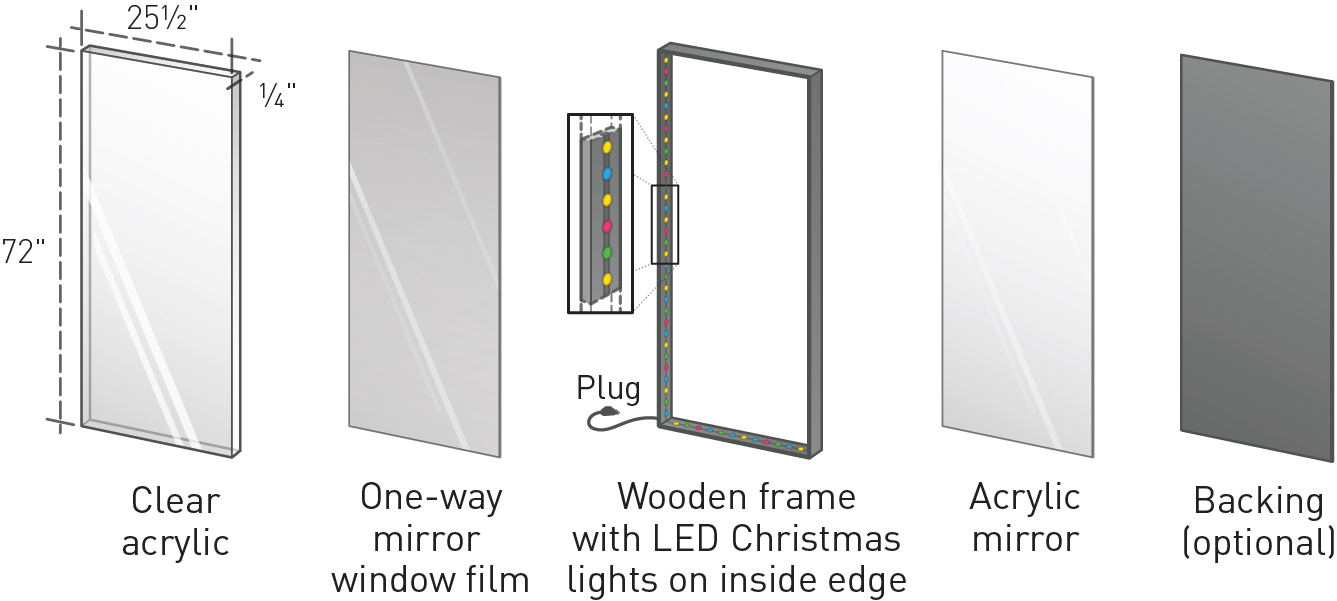 Window Lights For Christmas