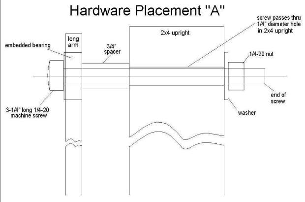 hardware placement A (5)