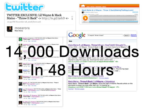 14000 Downloads In 48 Hours