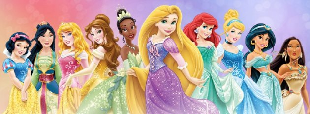 Which Disney Princess Are You