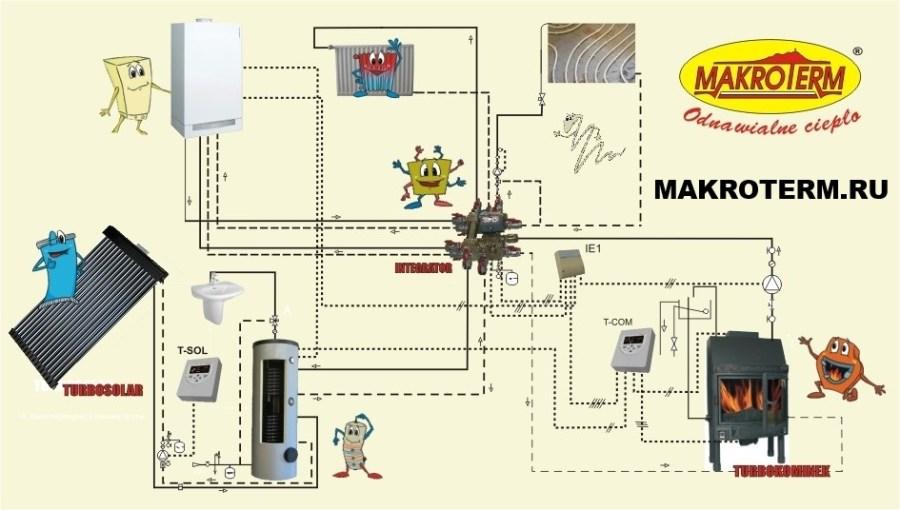Понятная схема интегрированного отопления