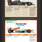 F1 Cars and Teams