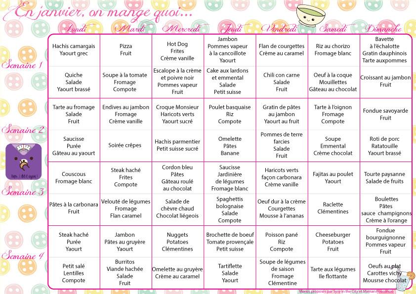 En janvier on mange quoi menus mensuels pour vos for Idee de menu original