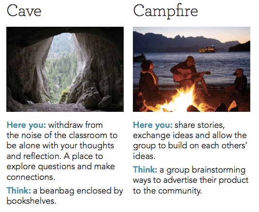 Cave & Campfire in the classroom