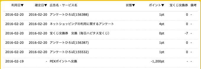 スクリーンショット 2016-02-20 14.34.24