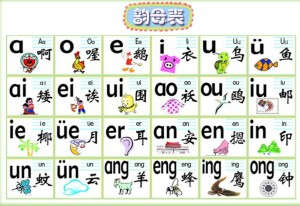 Pinyin chart 1