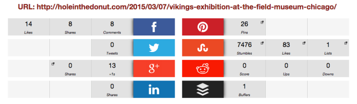 http:::holeinthedonut.com:2015:03:07:vikings-exhibition-at-the-field-museum-chicago: