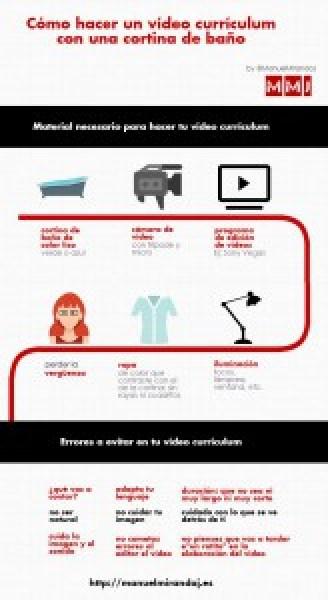 como crear un video curriculum con una cortina de baño infografia