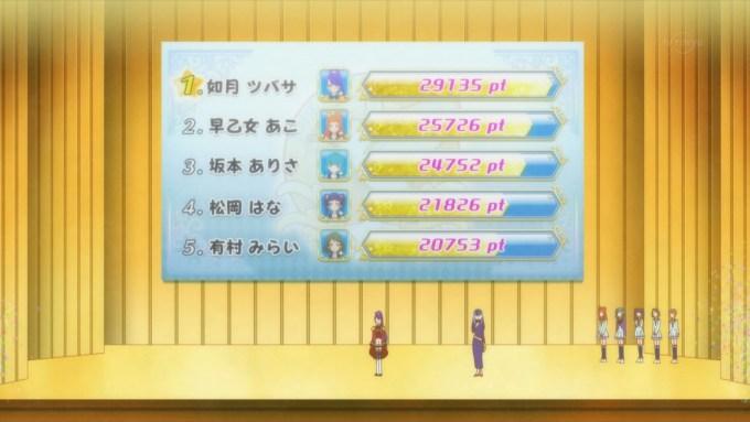 如月ツバサ(アイカツスターズ46話画像)