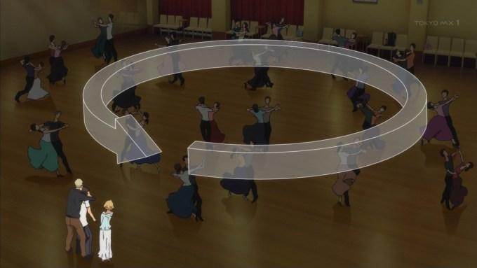 ラインオブダンス
