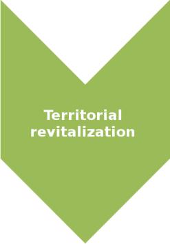 DinamizacionTerritorial