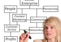 social-enterprise-image