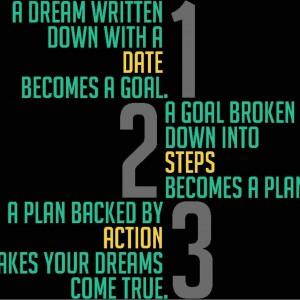 Goal, steps, action, HardCoreSuccessTraining.com