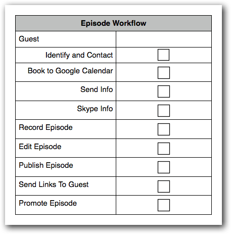 podcast workflow