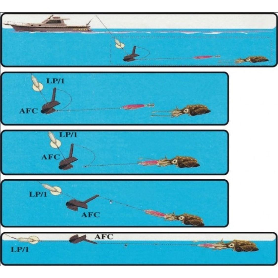 ecco come si comporta l'affondatore della Kristal (e anche gli altri) al momento dell'attacco del calamaro