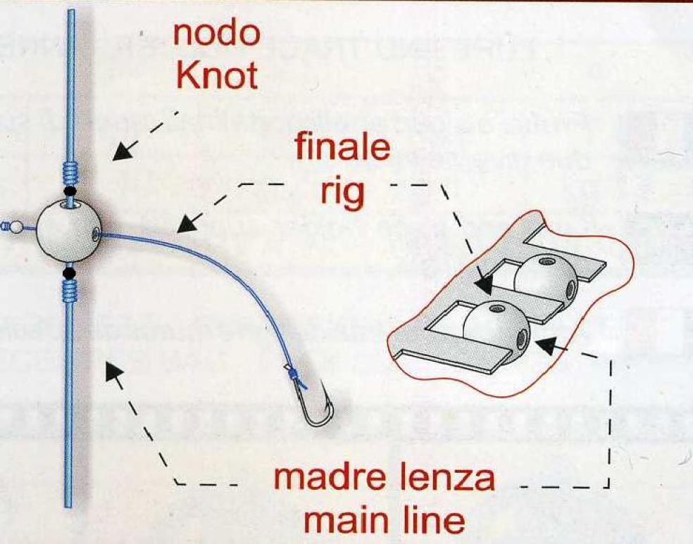 Perlina match Stonfo a 4 fori intersecanti, permette la rotazione del bracciolo su se stesso e intorno alla madre