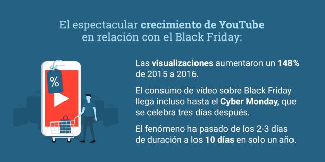 black friday 2017 youtube