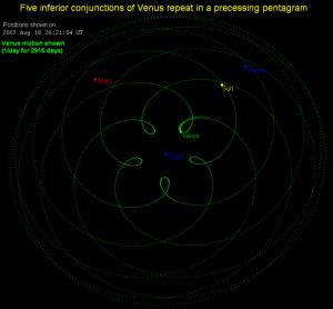 646px-Venus_pentagram