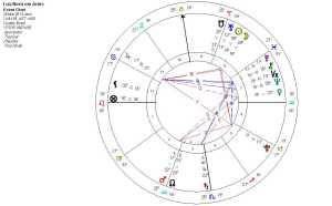 Lua Nova em Aries