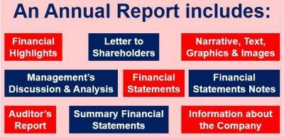 Annual report - definition and meaning - Market Business News