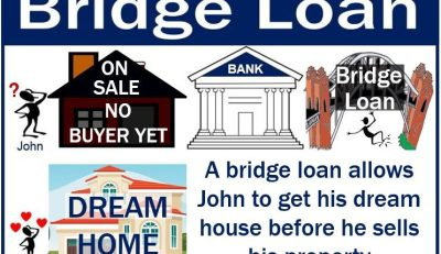 Bridge loan - definition and meaning - Market Business News