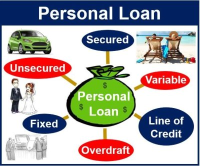 What is a personal loan? - Market Business News