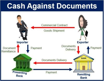 What is cash against documents? - Market Business News