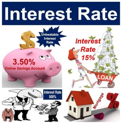 What is Interest Rate? Definition, meaning, and examples