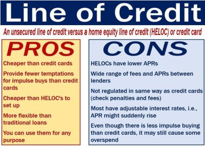 Line of credit – definition and meaning - Market Business News