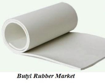Butyl Rubber Market1.jpg