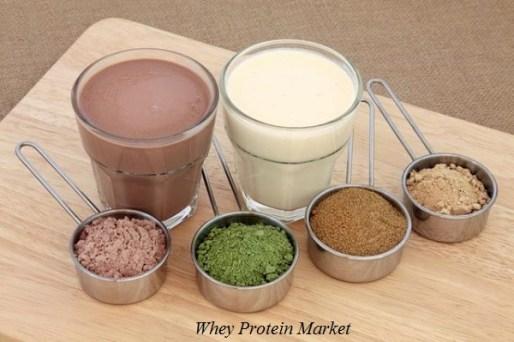 Whey Protein Market1.jpg