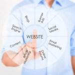 Creando una Estrategia Eficaz de Marketing Online  para Tu empresa