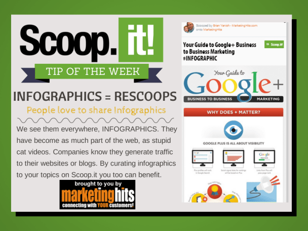 MarketingHits Scoopit TIP OF THE WEEK infographics